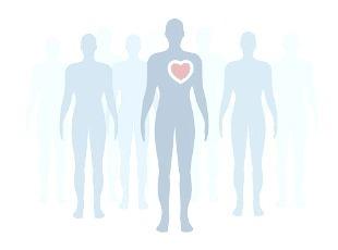Healthy Heartfelt KPIs